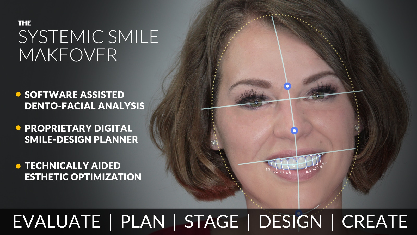 The Systemic Smile Makeover: Evaluate - Plan - Stage - Design - Create
